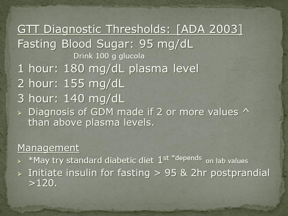 GTT Diagnostic Thresholds: [ADA 2003] Fasting Blood Sugar: 95 mg/dL